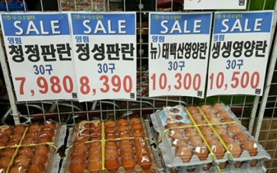 Egg prices rise again due to bird flu outbreaks in Spain, US
