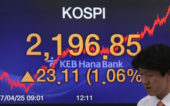 Kospi hits a 6-year high on foreign buying