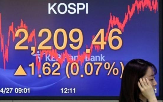 Korean stocks appear undervalued despite recent gains