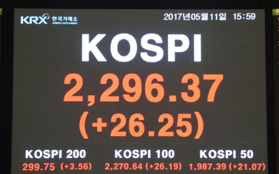 Kospi bounces back to all-time high, momentum revives