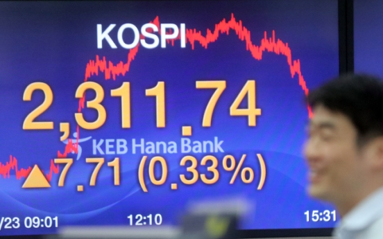 [Newsmaker] Kospi cruises past 2,300, despite foreign selling