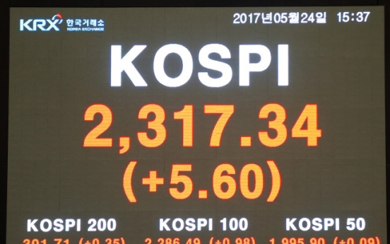 Kospi ceilingless for 3 consecutive days