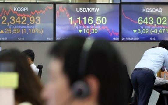 Stock-related floating money rises steadily amid uncertainty