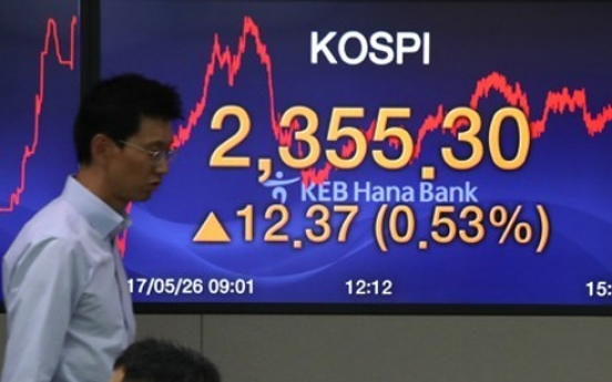 Korea ranks 3rd in foreign net stock buying in Asia