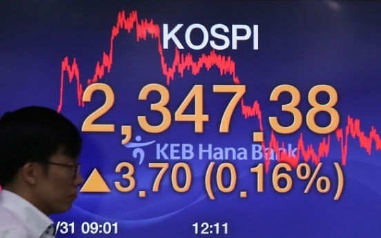 Possible US rate hike tipped to impact Korean bourse little