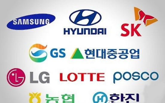 Units of top 10 chaebol rely heavily on internal deals