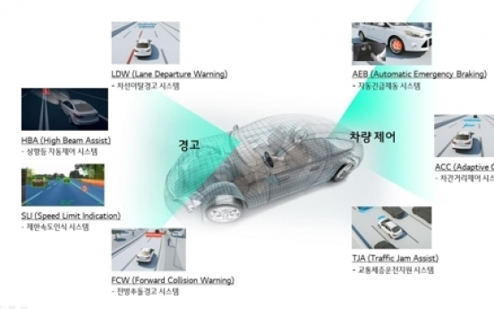 LG Electronics to supply driver-assistance cameras to German carmaker