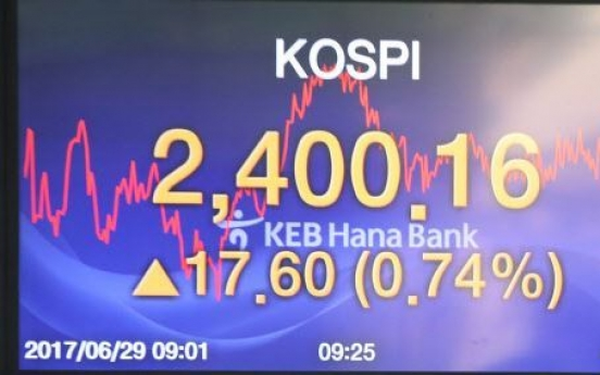 Korean shares extend gains, KOSPI breaks 2,400 points for 1st time