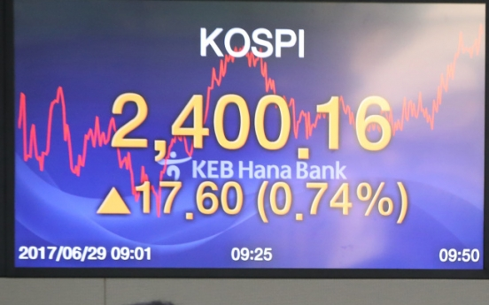 Kospi touches historic 2,400 mark