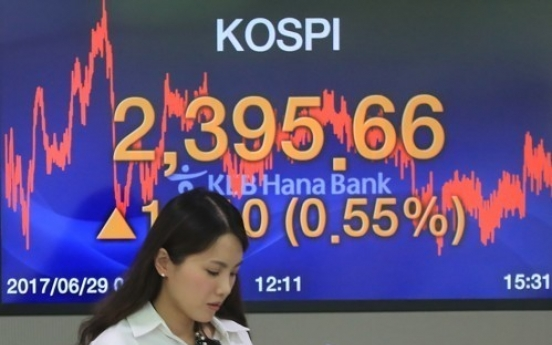 Foreign investors bought up Asian stocks amid US rate hikes: data
