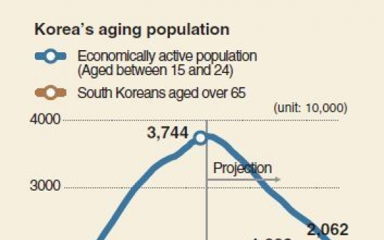 [Monitor] Aging population threatens to undermine growth