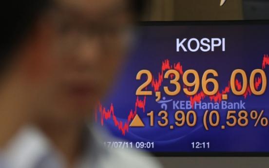 Kospi inches closer to 2,400 closing mark
