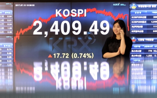 Kospi leaps past 2,400 mark