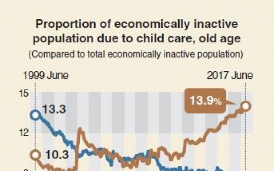[Monitor] More mothers opt to work