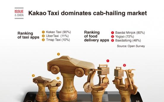 [Graphic News] Kakao Taxi dominates cab-hailing market