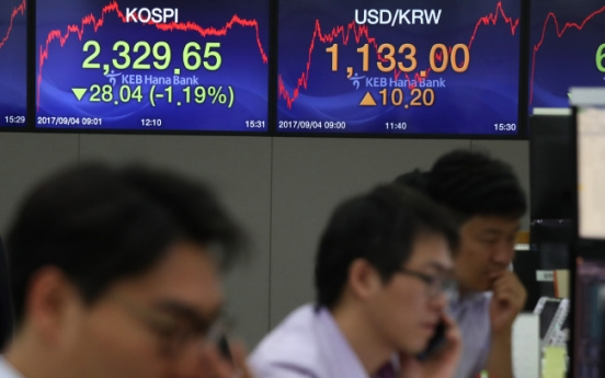 Markets in red on NK downward momentum