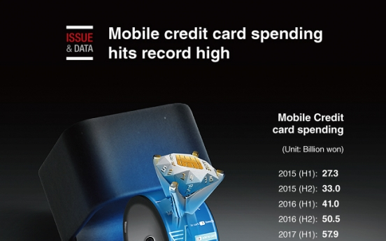 [Graphic News] Mobile credit card spending hits record high