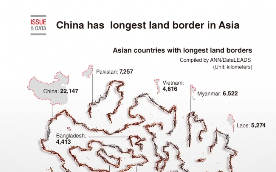 [Graphic News] China has the top longest land border in Asia