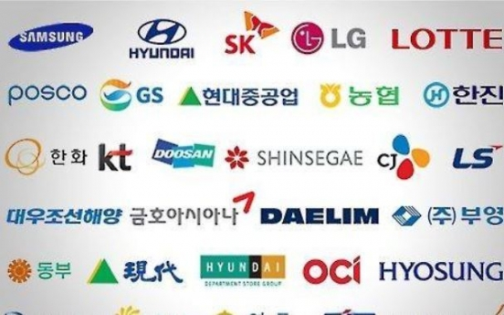 Korea's conglomerates' internal trade edges down in 2016