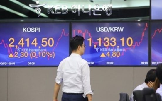 S. Korea's risk premium hits 19-month high on NK woes