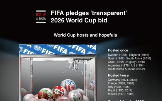 [Graphic News] FIFA pledges 'transparent' 2026 World Cup bid