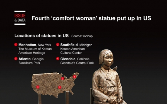 [Graphic News] Fourth 'comfort woman' statue put up in US