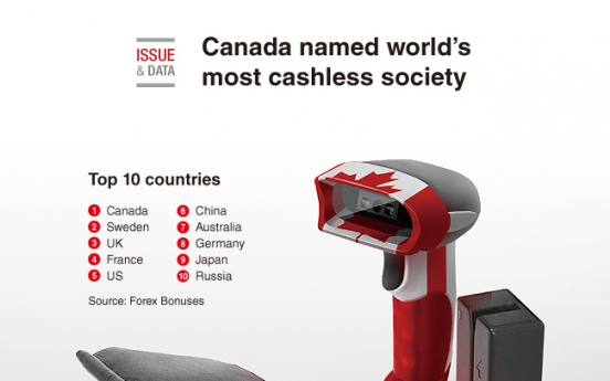 [Graphic News] Canada named world's most cashless society