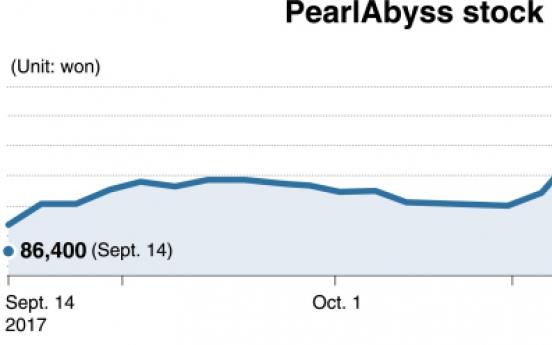 [Kosdaq Star] 'Black Desert' developer Pearl Abyss goes uptrend after weak debut