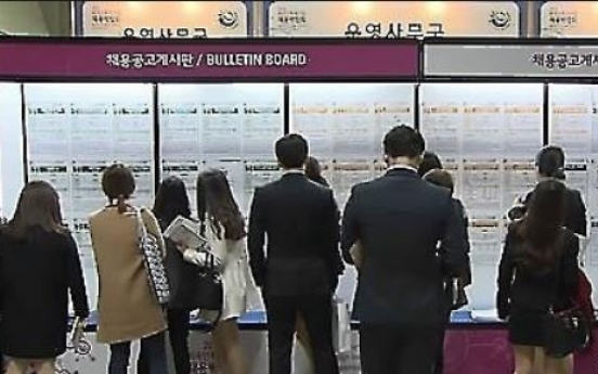 Korea's jobless rate drops to 10-month low in Oct.
