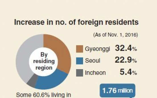 [Monitor] More foreign residents in South Korea