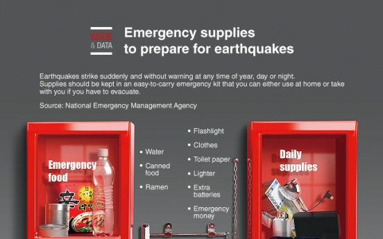 [Graphic News] Emergency supplies to prepare for earthquakes