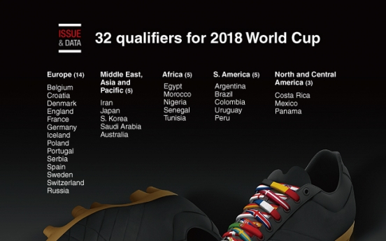 [Graphic News] 32 qualifiers for 2018 World Cup