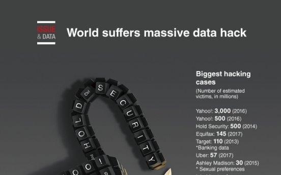 [Graphic News] World suffers massive data hack