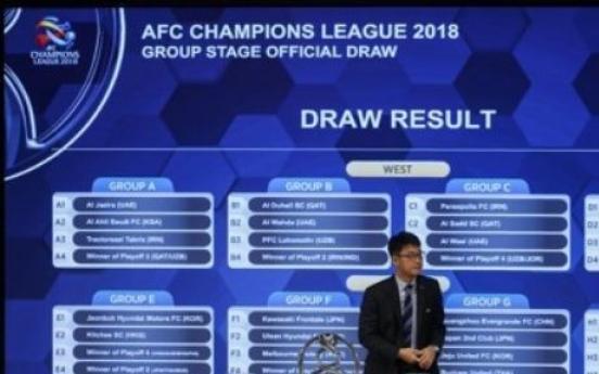 Korean football giants Jeonbuk drawn with Hong Kong champs at 2018 AFC Champions League
