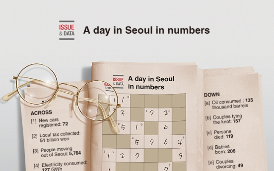 [Graphic News] A day in Seoul in numbers