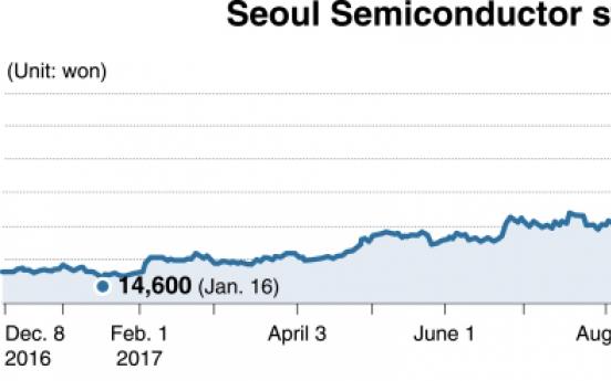 [Kosdaq Star] Seoul Semiconductor unfazed by IT sell-offs
