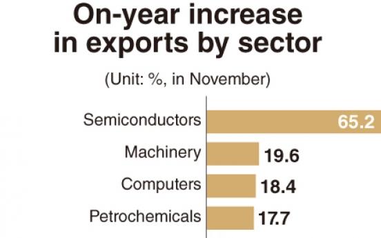 Trade figures veil weakening competitiveness