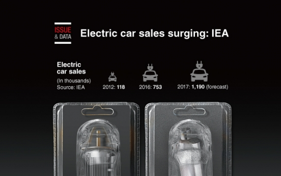 [Graphic News] Electric car sales surging: IEA