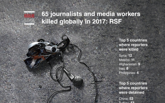[Graphic News] 65 journalists and media workers killed globally in 2017: RSF