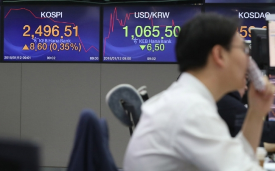 Seoul shares likely to be under pressure next week