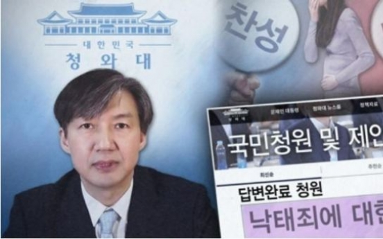 'Korea's abortion ban hampers women's rights'