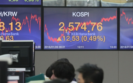 Retail investors jump into stock market on recent rally