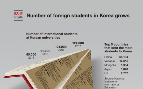 [Graphic News] Number of foreign students in Korea grows