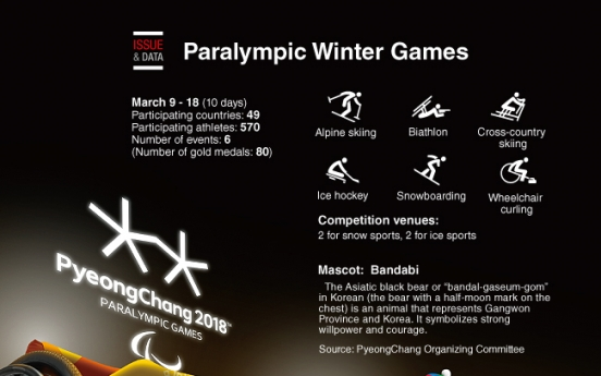 [Graphic News] Paralympic Winter Games