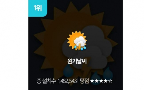 Koreans flock to mobile weather apps to battle fine dust