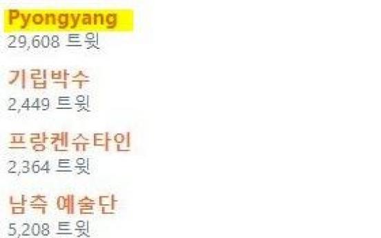 [Trending] #Pyongyang #Red Velvet #Art troupe