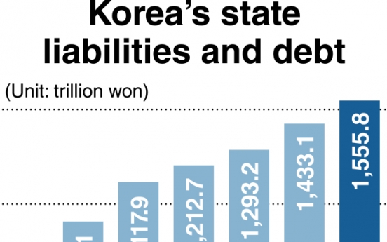 Concerns deepen over rising state liabilities, debt
