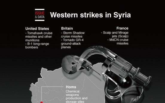 [Graphic News] Western strikes in Syria