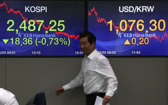 Seoul shares set to move in tight range next week