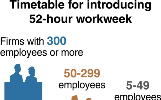 Concerns rise ahead of reduced workweek implementation